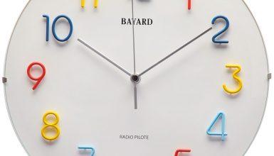 Quelle est la meilleure horloge murale visuel 3